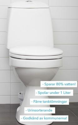 Extremt snålspolande toalett